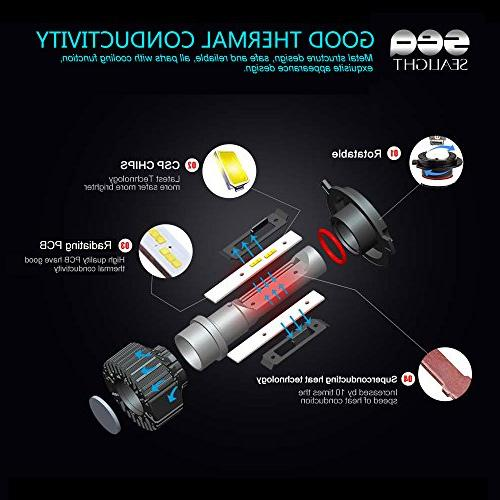 SEALIGHT H4/9003 Headlight Bulbs Conversion DOT Approved, -