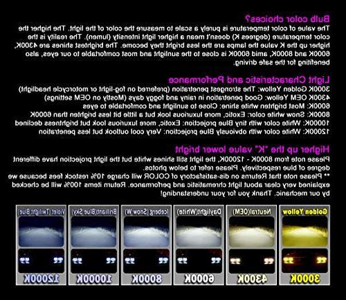 Heavy Hight Low Conversion Kit Headlight 12V Car Motorcycle